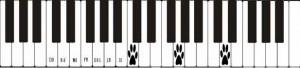 Do 2. Si l'on met le ré à l'octave au dessus, il devient une superposition de deux quintes justes.