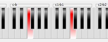 La note fa à plusieurs octaves.